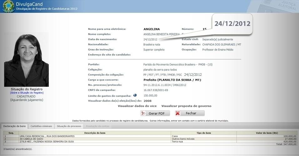 A candidata do PMDB à Prefeita de Planalto da Serra (MT), Angelina Benedita Pereira, informou ao TSE que nasceu no dia 24 de dezembro de 2012, véspera do próximo Natal