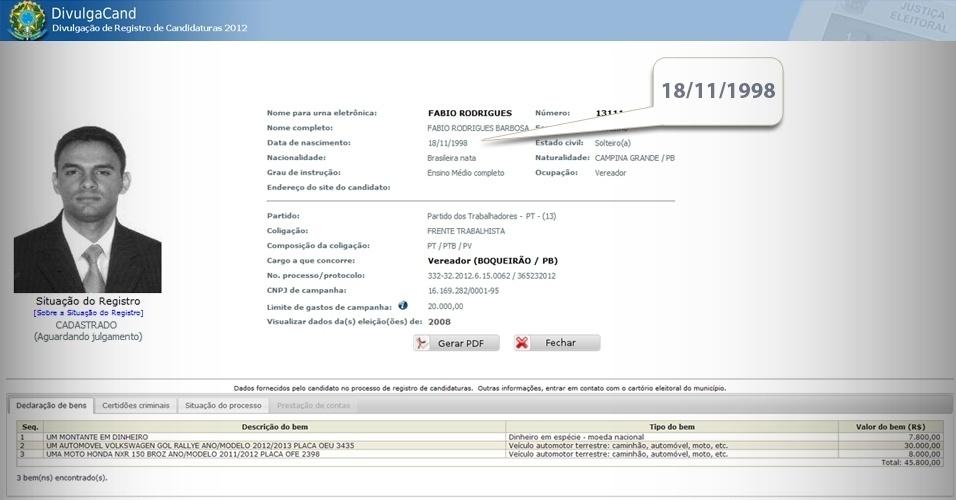 Candidato do PT a vereador de Boqueirão (PB), Fabio Rodrigues é, segundo as informações que prestou ao TSE, um pouco mais velho que os outros candidatos: nasceu em 1998