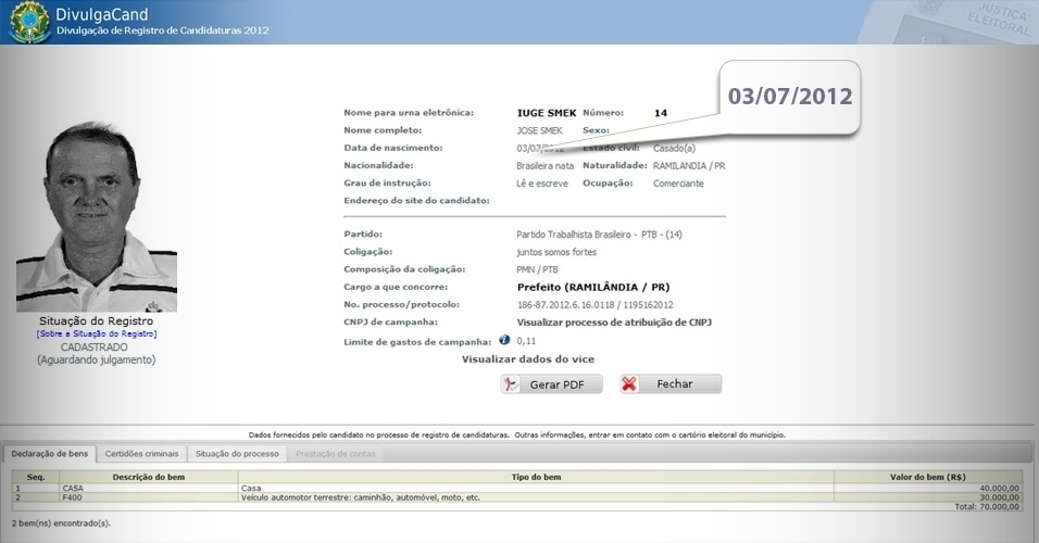 Já o candidato José Smek, que disputa a vaga de prefeito de Ramilândia (PR), informou ter nascido no dia 3 de julho de 2012