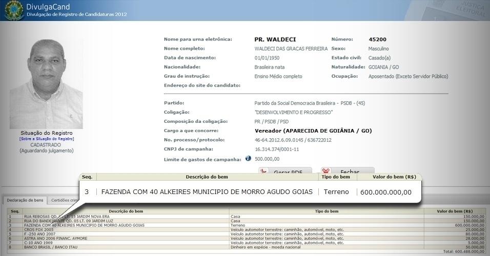 O candidato a vereador de Aparecida de Goiânia (GO) pelo PSDB, Waldeci das Graças Ferreira, informou ao TSE que é dono de uma fazenda de R$ 600 milhões em Morro Agudo de Goiás (GO). A propriedade, segundo ele, tem 40 alqueires