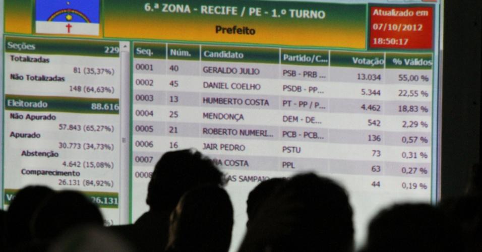 7.out.2012 - Membros do comitê do candidato à prefeitura do Recife, Daniel Coelho, acompanham a apuração dos votos nas eleições municipais em Recife