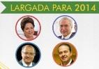 Roberto Cláudio (PSB), novo prefeito eleito de Fortaleza, deve apresentar equipe de transição até sexta-feira - Jarbas Oliveira/UOL